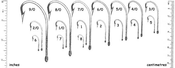 fishing hook sizes - why is a size 8 different from an 8/0?, Fly Fishing Bait